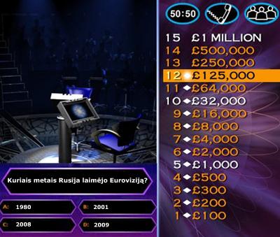 eurovizija-kas-laimes-milij