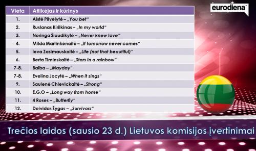 trecialaida2