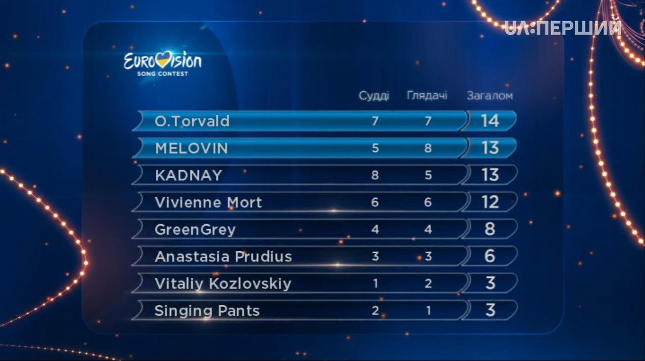 Радио NRJ Ukraine nuotr.